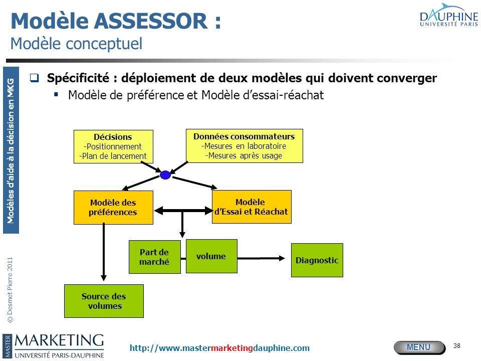 Modèle ASSESSOR : Modèle conceptuel