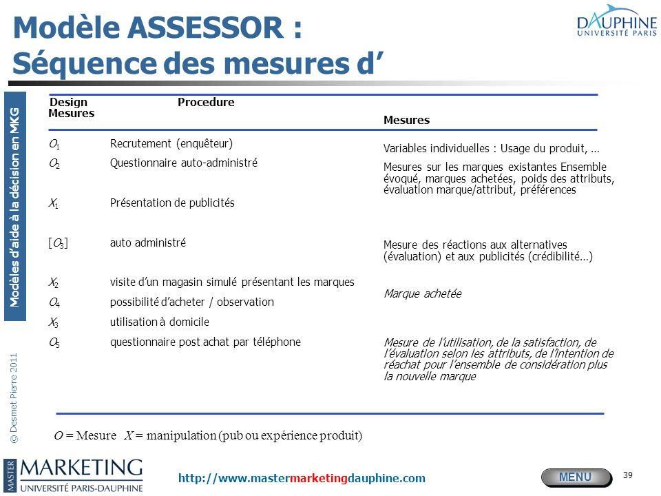 Modèle ASSESSOR : Séquence des mesures d'