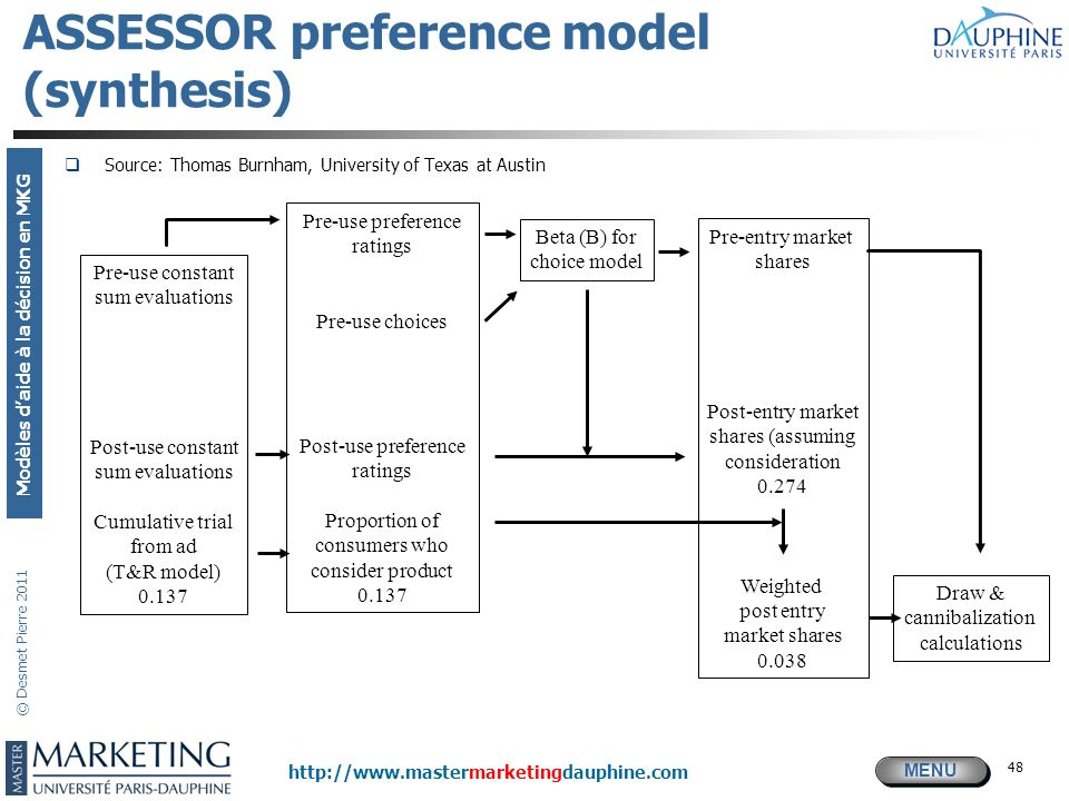 ASSESSOR preference model (synthesis)