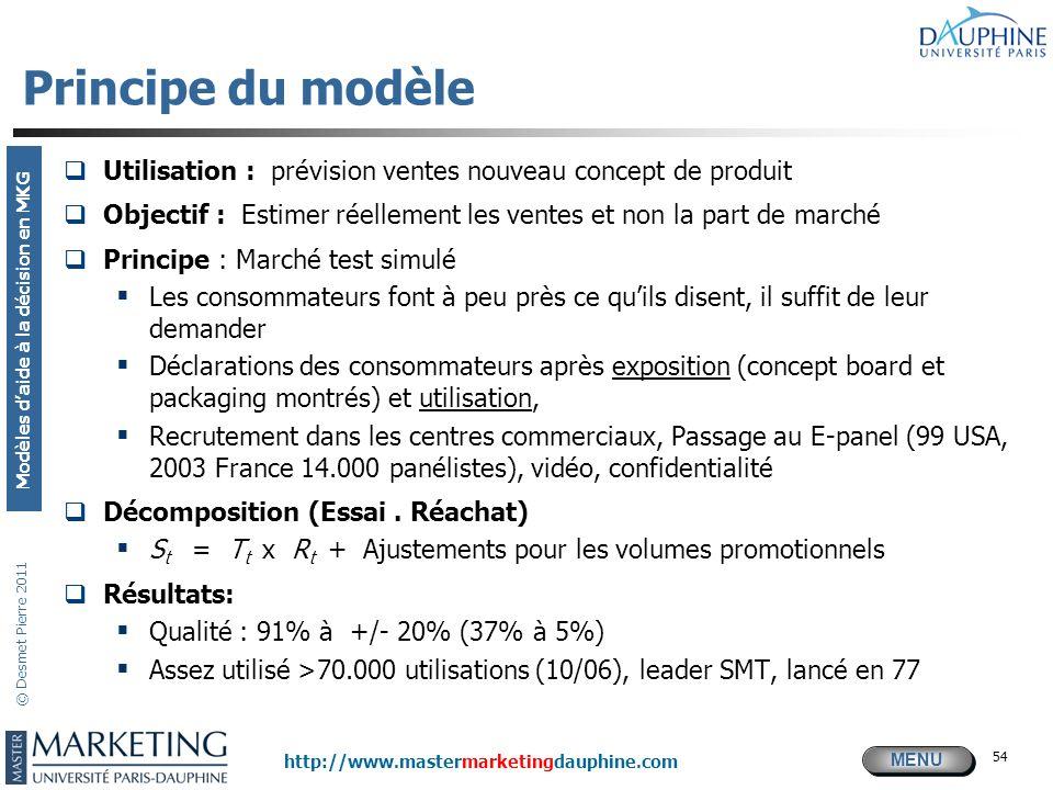 Principe du modèle Utilisation : prévision ventes nouveau concept de produit. Objectif : Estimer réellement les ventes et non la part de marché.