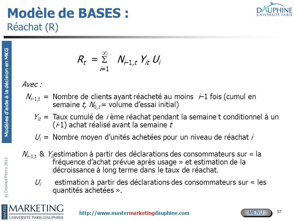 Modèle de BASES : Réachat (R)