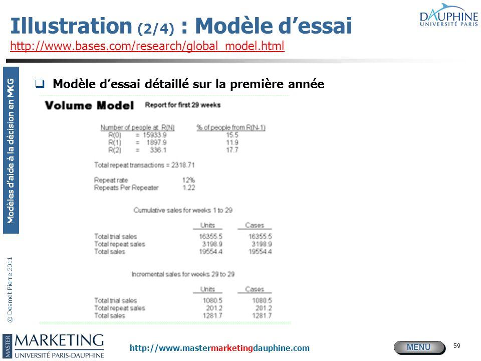 Illustration (2/4) : Modèle d'essai http://www. bases