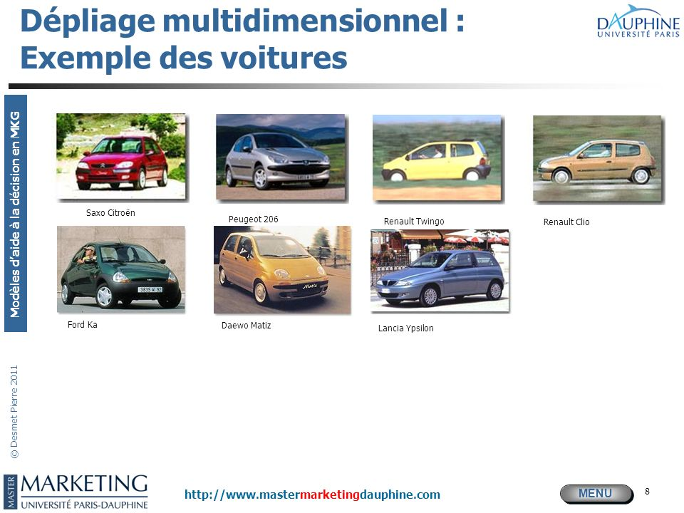 Dépliage multidimensionnel : Exemple des voitures