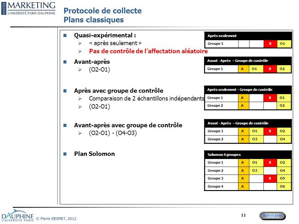 Un modèle opérationnel : La promotion a-t-elle un effet sur l'activité des clients Sur leur rétention