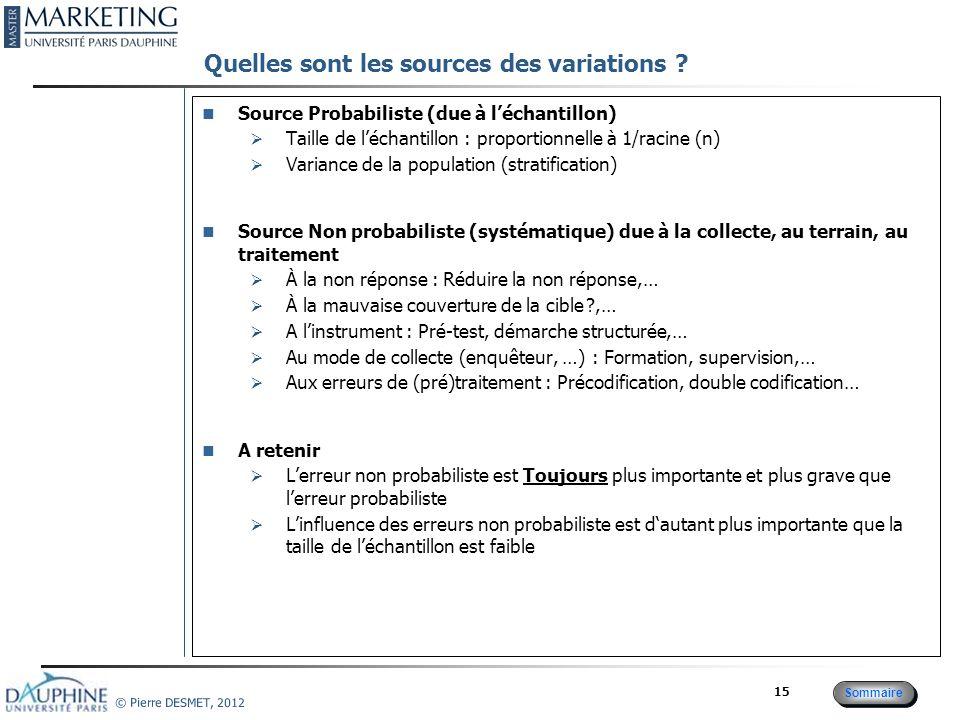 Choisir les échelles de mesure Variables manifestes (mesures directes)