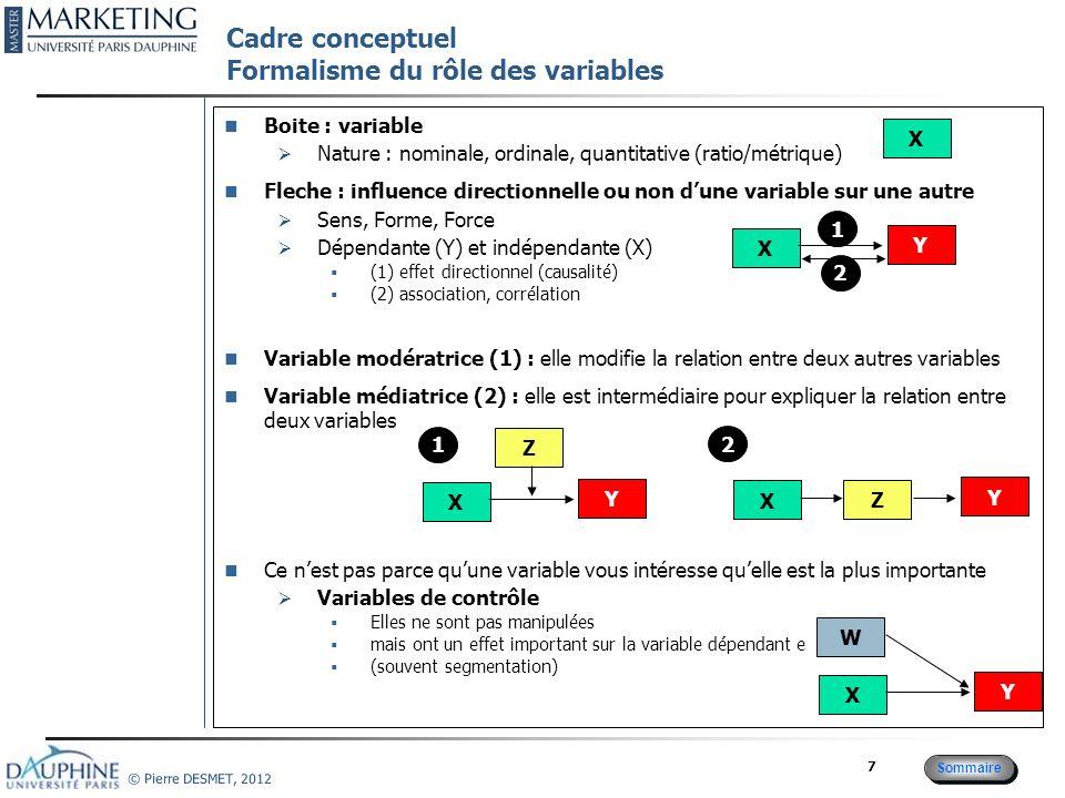 Cadre conceptuel Formalisme du rôle des variables