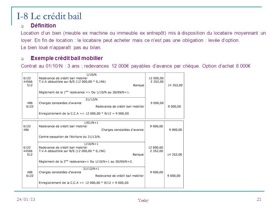 I-8 Le crédit bail Définition Exemple crédit bail mobilier