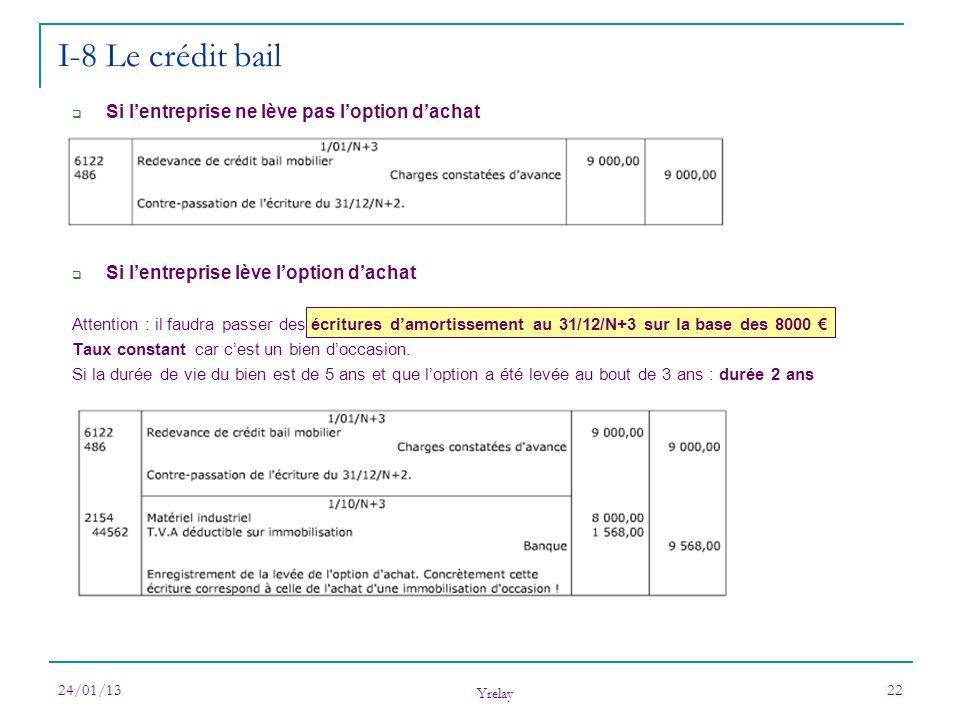I-8 Le crédit bail Si l'entreprise ne lève pas l'option d'achat