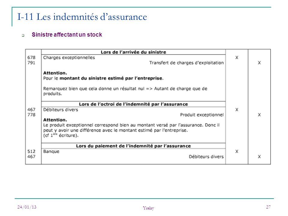 I-11 Les indemnités d'assurance