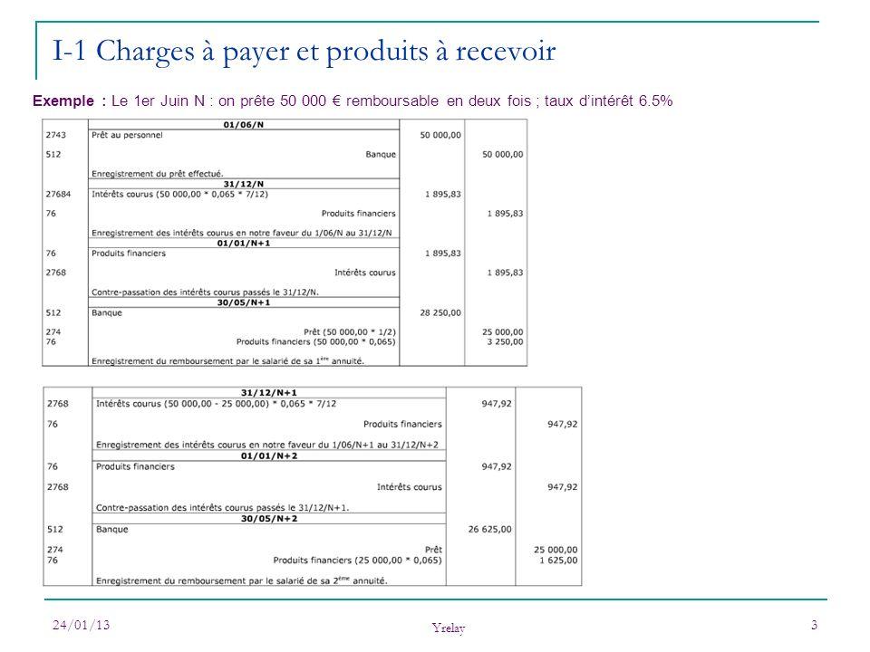 I-1 Charges à payer et produits à recevoir