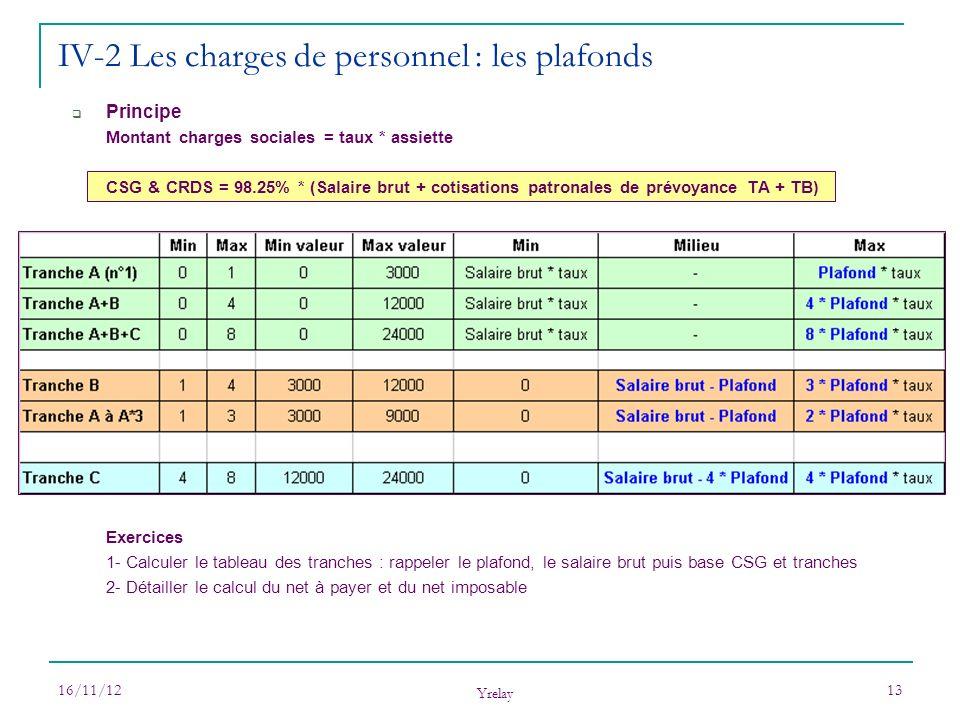 Introduction a la comptabilite ppt video online t l charger - Plafond salaire imposable ...