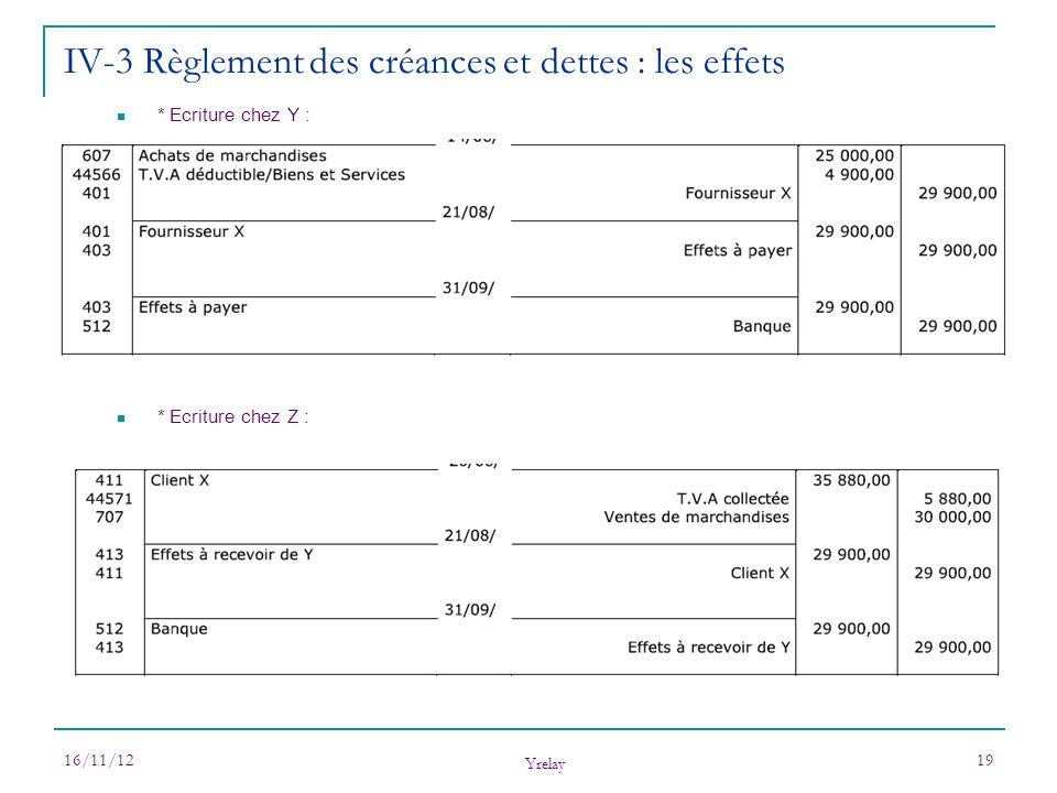 IV-3 Règlement des créances et dettes : les effets