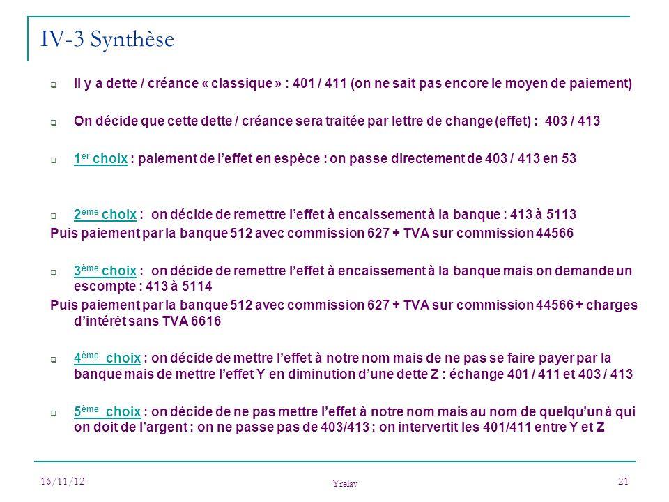 IV-3 SynthèseIl y a dette / créance « classique » : 401 / 411 (on ne sait pas encore le moyen de paiement)