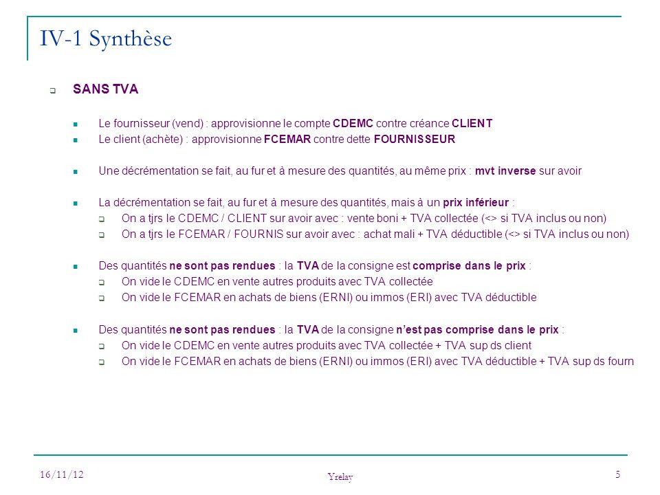IV-1 Synthèse SANS TVA. Le fournisseur (vend) : approvisionne le compte CDEMC contre créance CLIENT.