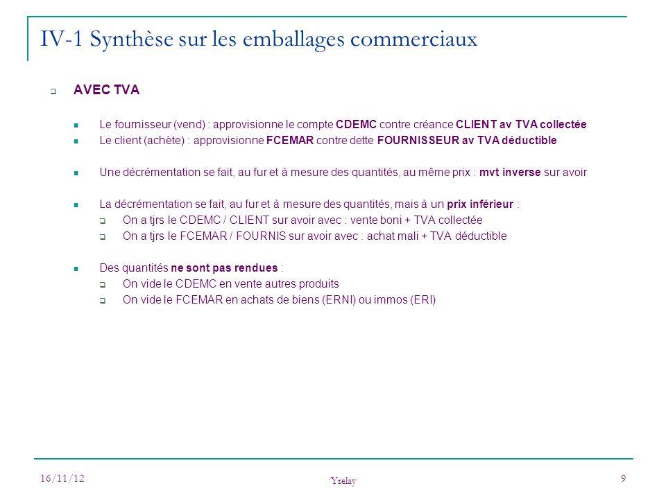 IV-1 Synthèse sur les emballages commerciaux