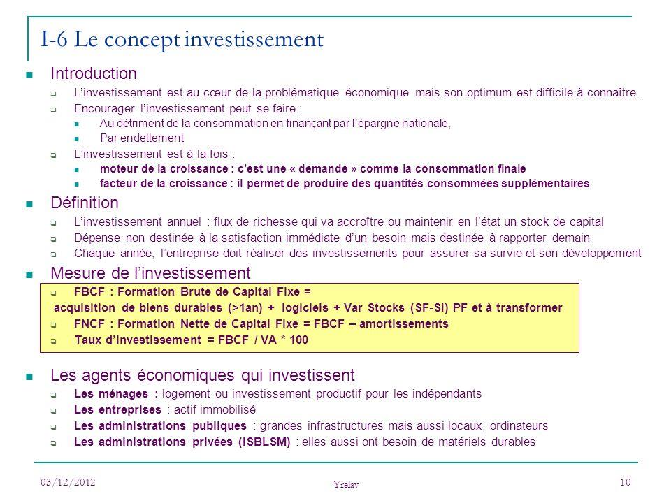 I-6 Le concept investissement