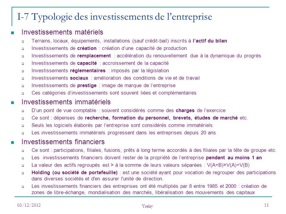 I-7 Typologie des investissements de l'entreprise