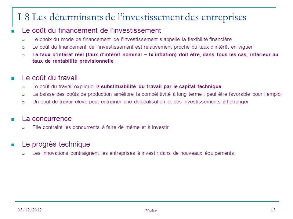 I-8 Les déterminants de l'investissement des entreprises