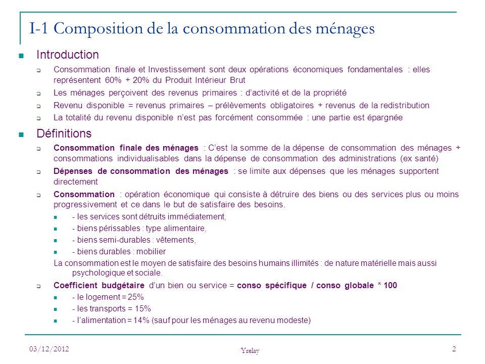 I-1 Composition de la consommation des ménages