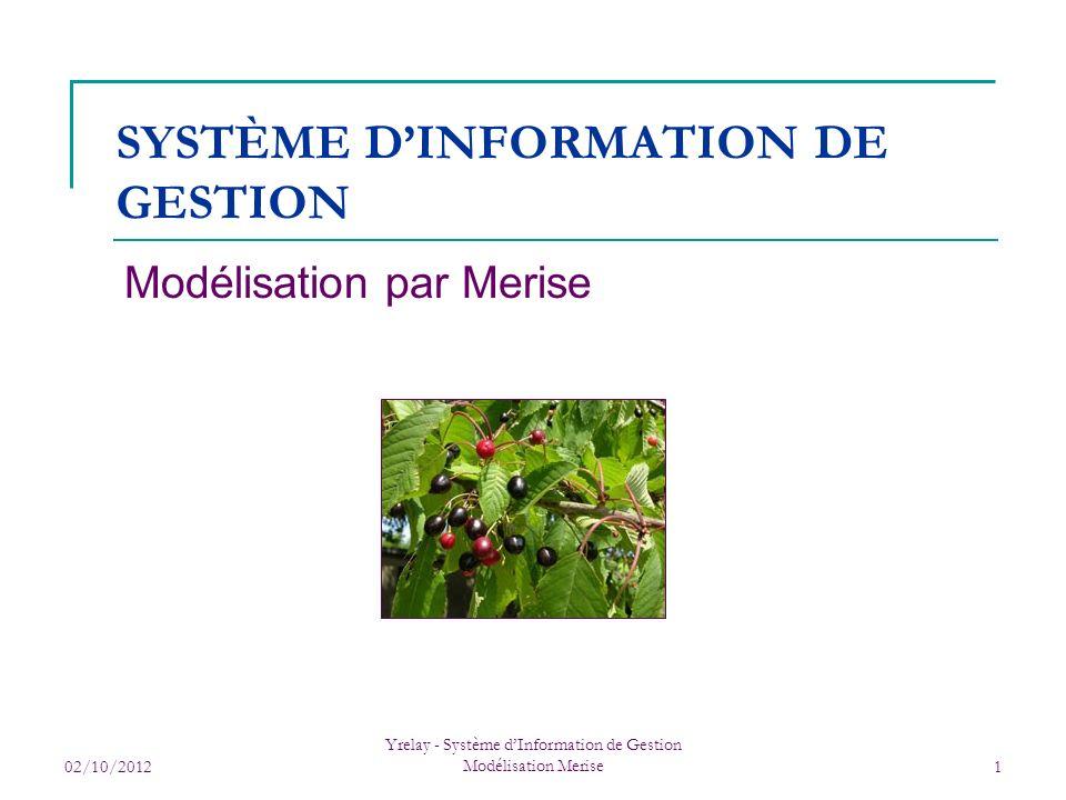 SYSTÈME D'INFORMATION DE GESTION