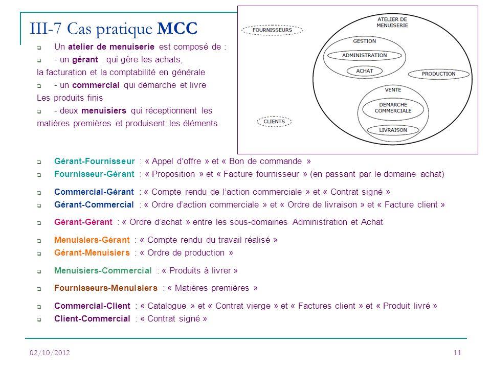 III-7 Cas pratique MCC Un atelier de menuiserie est composé de :