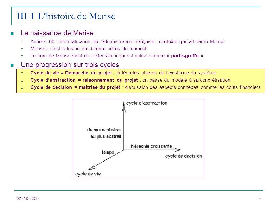 III-1 L'histoire de Merise