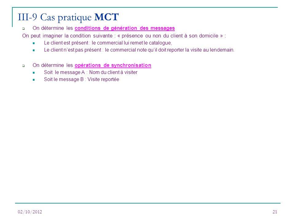 III-9 Cas pratique MCT On détermine les conditions de génération des messages.