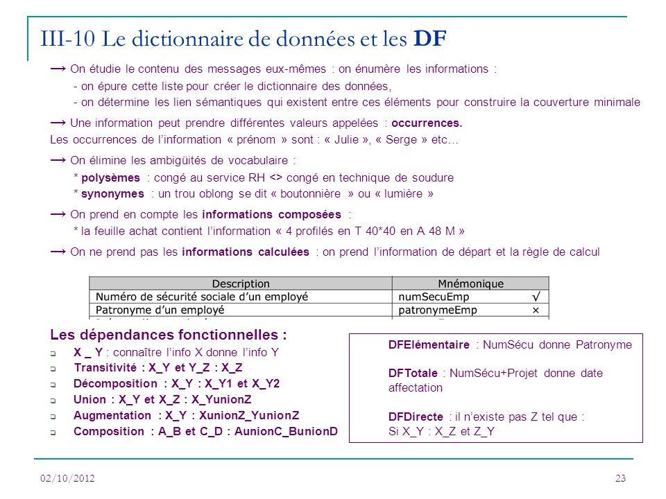 III-10 Le dictionnaire de données et les DF