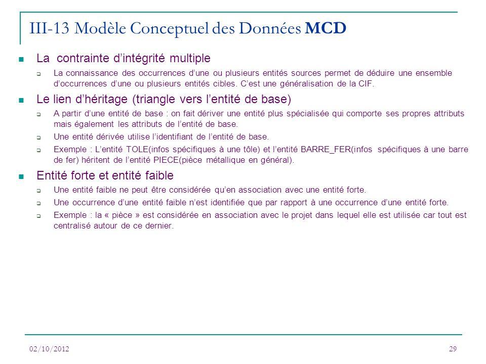 III-13 Modèle Conceptuel des Données MCD