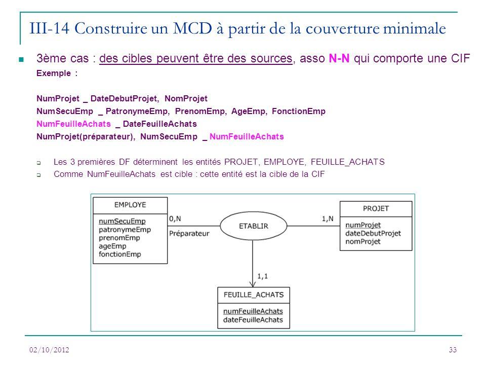 III-14 Construire un MCD à partir de la couverture minimale