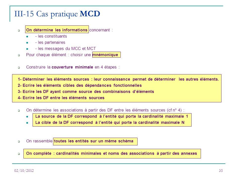III-15 Cas pratique MCD On détermine les informations concernant :