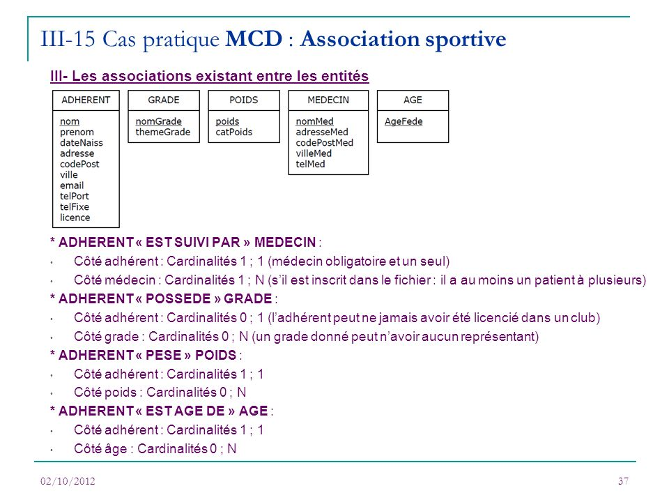 III-15 Cas pratique MCD : Association sportive