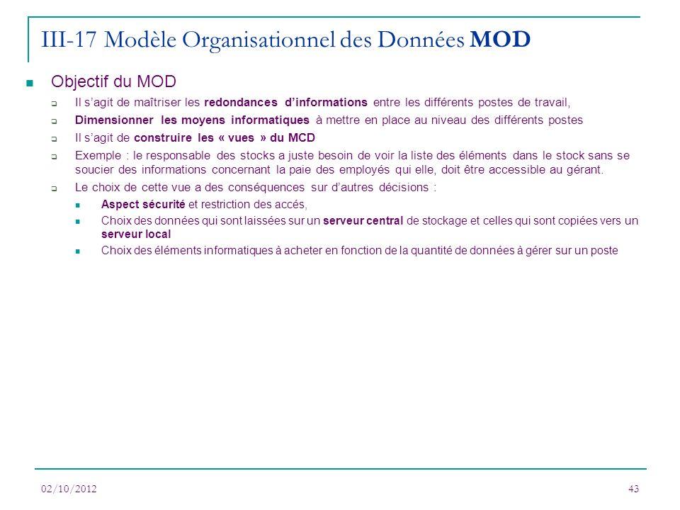 III-17 Modèle Organisationnel des Données MOD