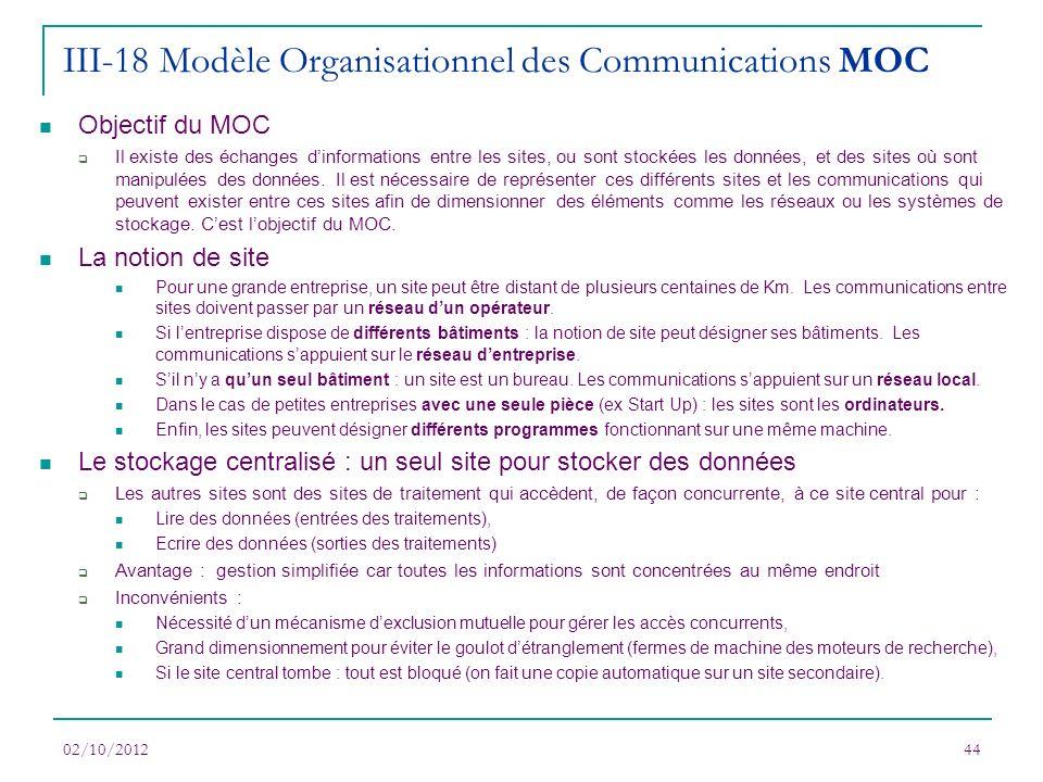 III-18 Modèle Organisationnel des Communications MOC