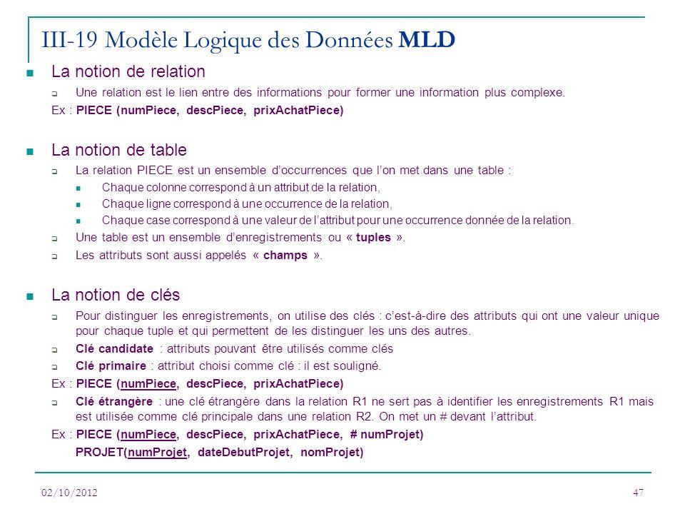 III-19 Modèle Logique des Données MLD