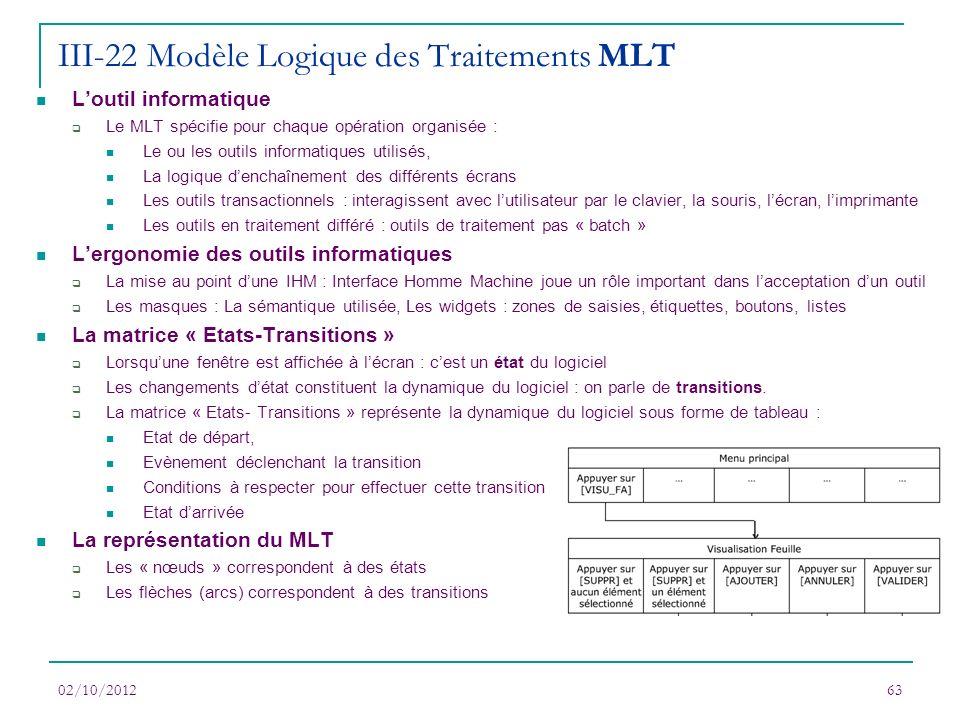 III-22 Modèle Logique des Traitements MLT