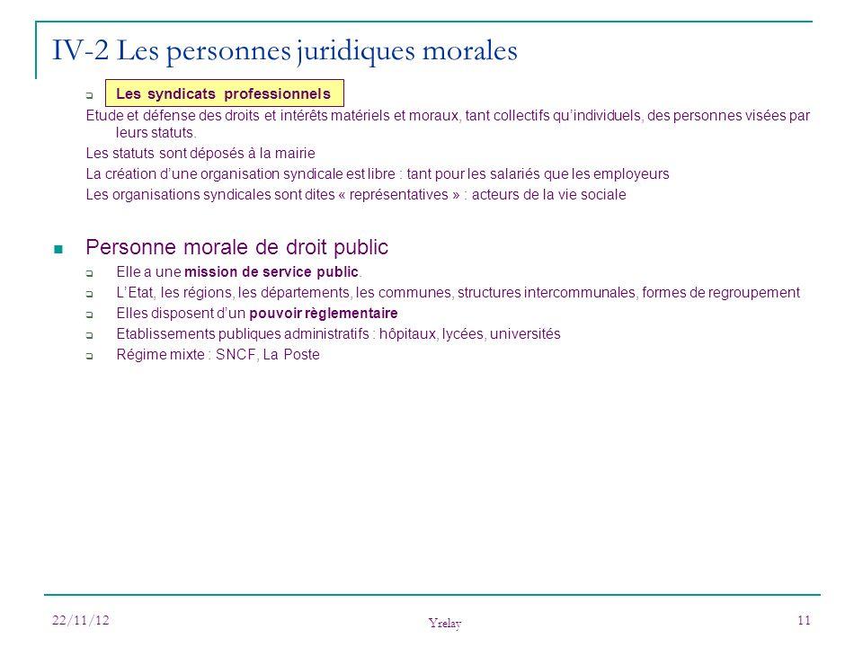 IV-2 Les personnes juridiques morales