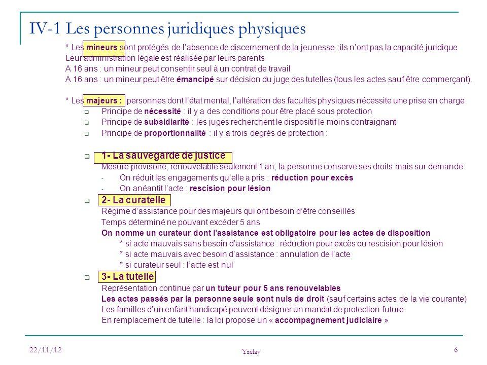 IV-1 Les personnes juridiques physiques