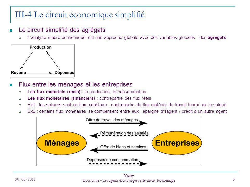 III-4 Le circuit économique simplifié