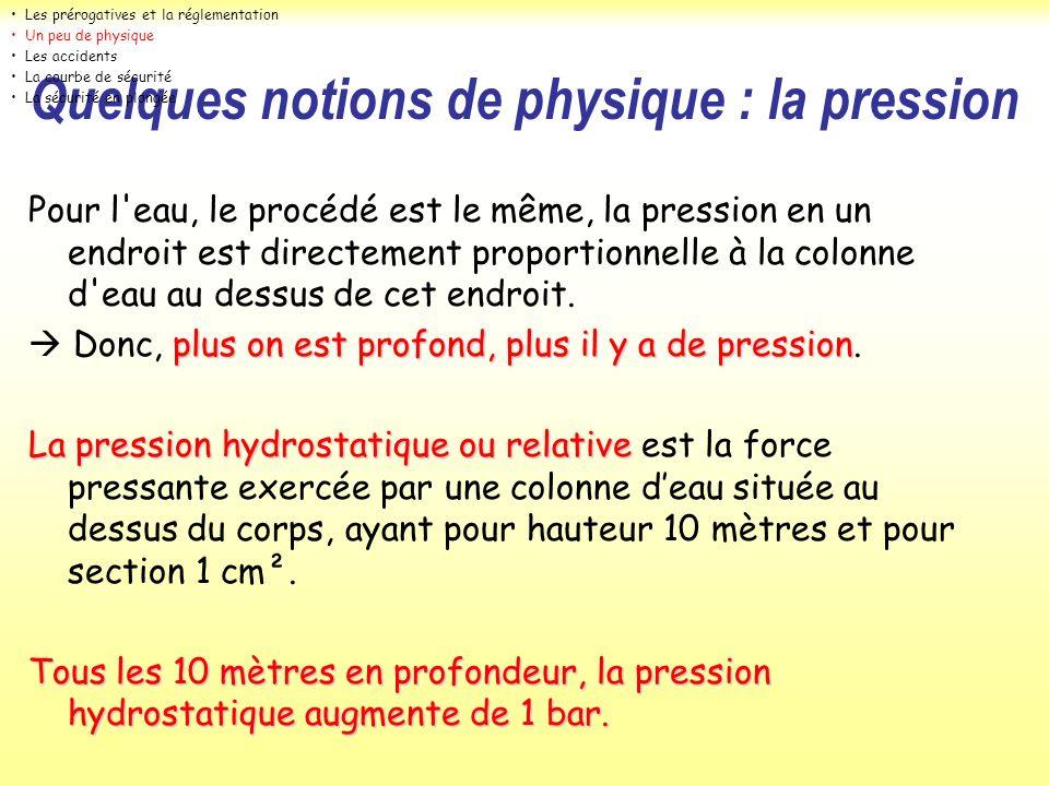 Quelques notions de physique : la pression