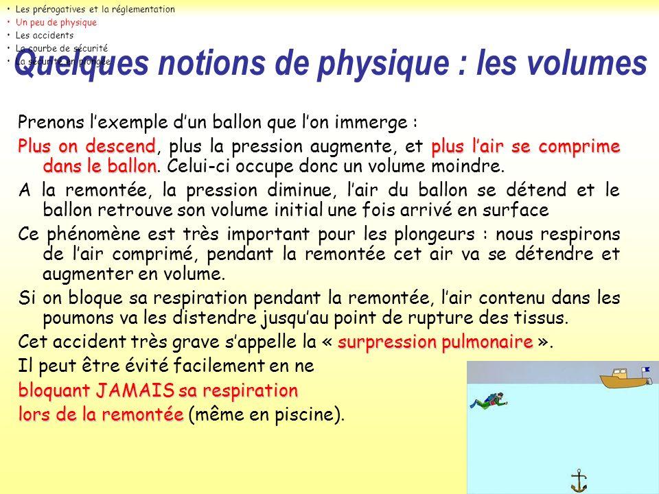 Quelques notions de physique : les volumes
