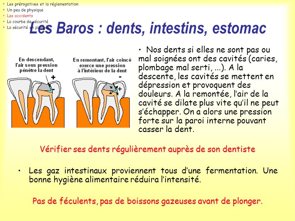 Les Baros : dents, intestins, estomac