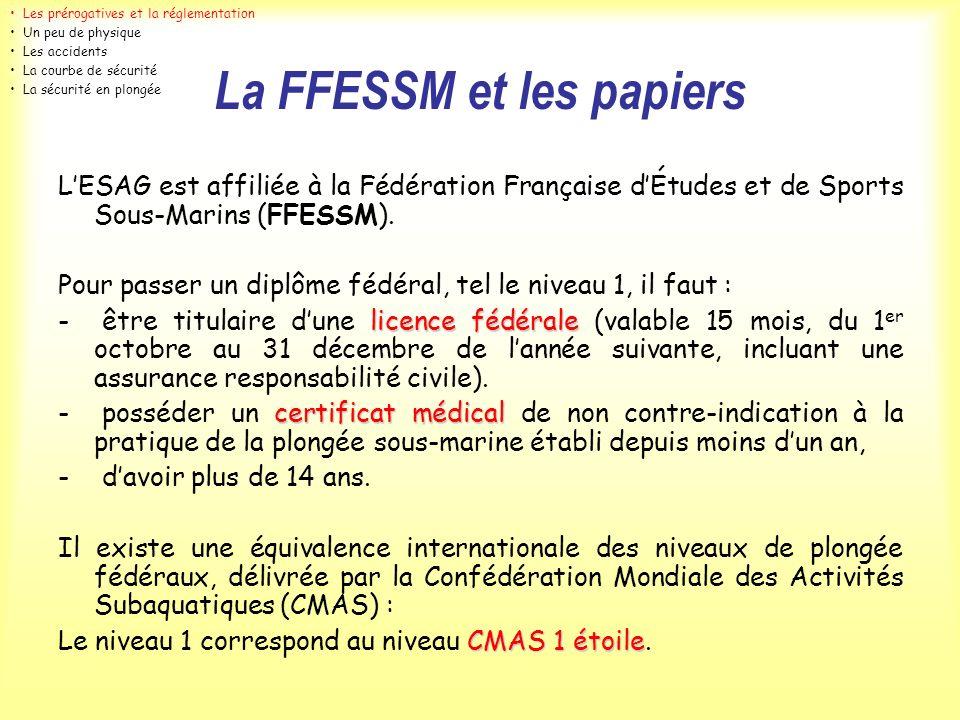 La FFESSM et les papiers
