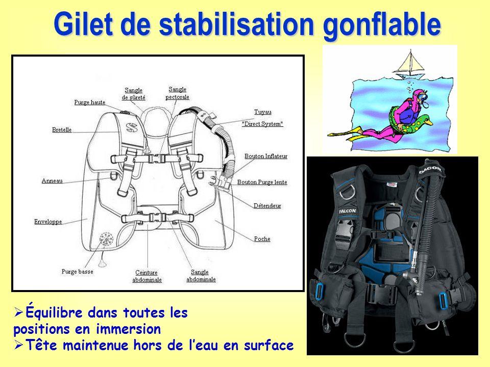 Gilet de stabilisation gonflable