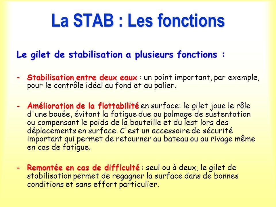 La STAB : Les fonctions Le gilet de stabilisation a plusieurs fonctions :