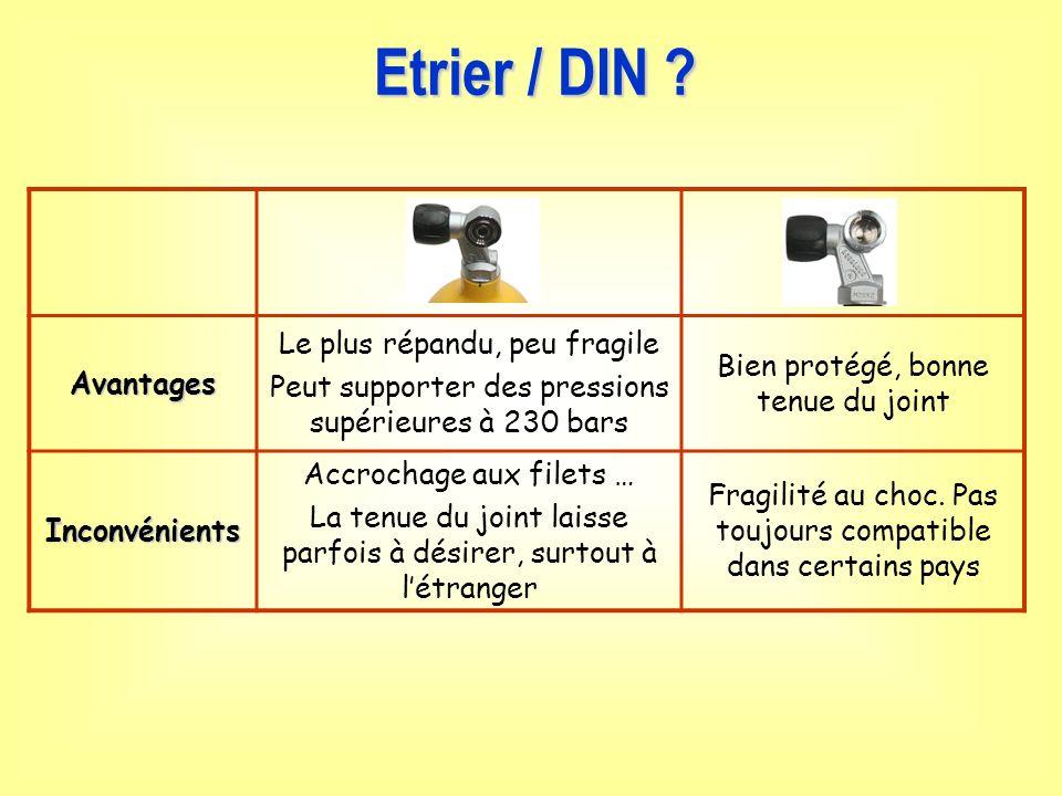 Etrier / DIN Le plus répandu, peu fragile