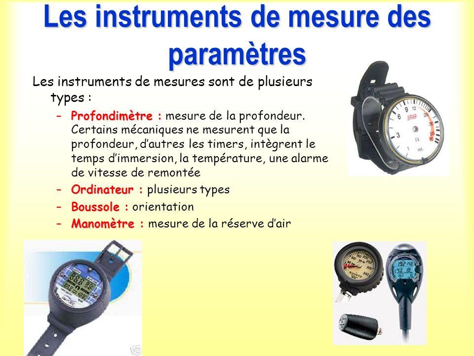 Les instruments de mesure des paramètres