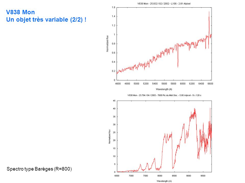 Un objet très variable (2/2) !