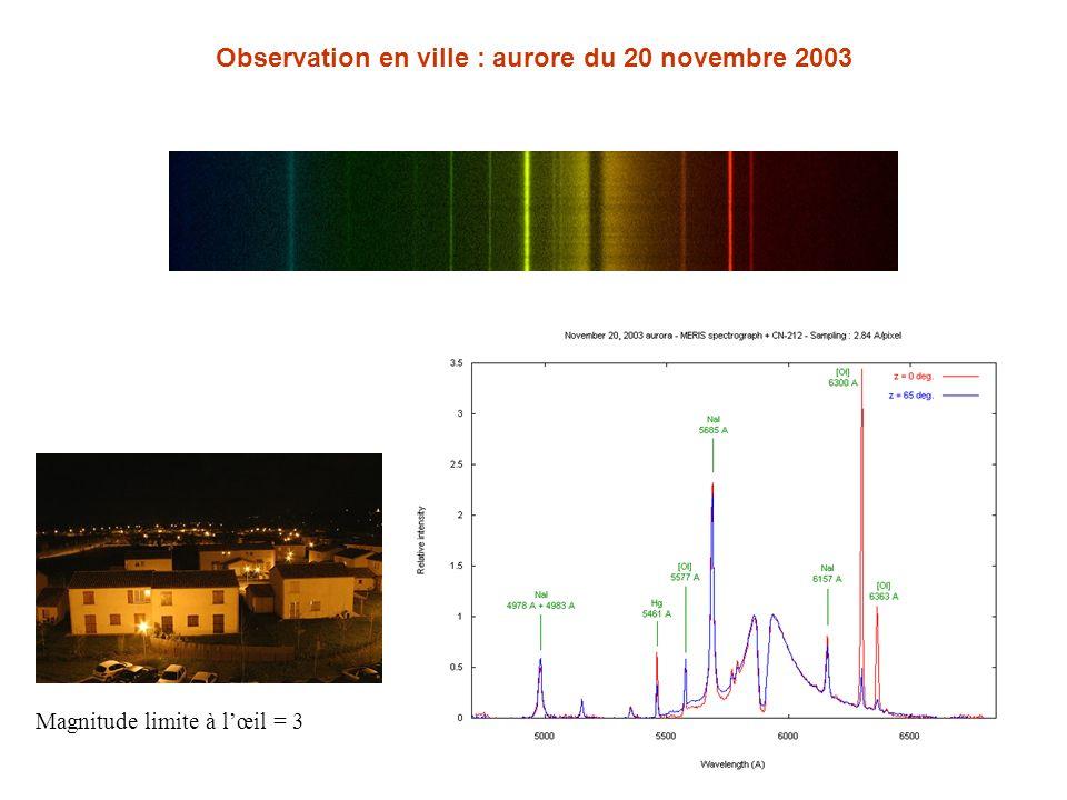 Observation en ville : aurore du 20 novembre 2003
