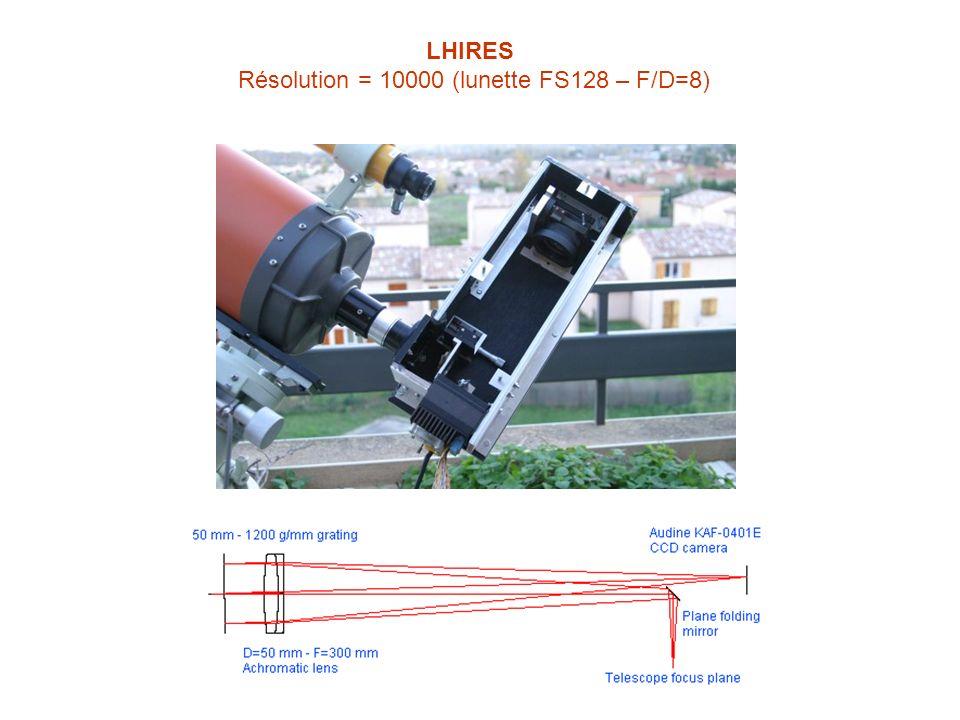LHIRES Résolution = 10000 (lunette FS128 – F/D=8)